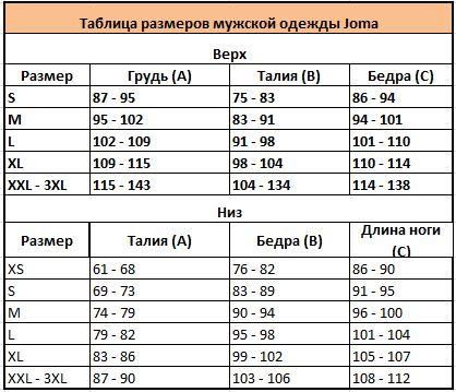 28b9907f48c5 Joma мужская одежда таблица размеров - Сеть спортивных магазинов Чемпион
